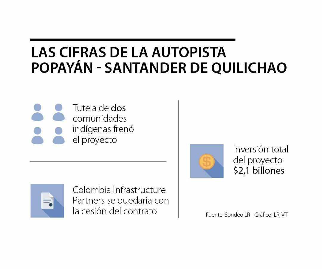 Comunidades indígenas frenan la cesión de contrato de la 4G de la Panamericana
